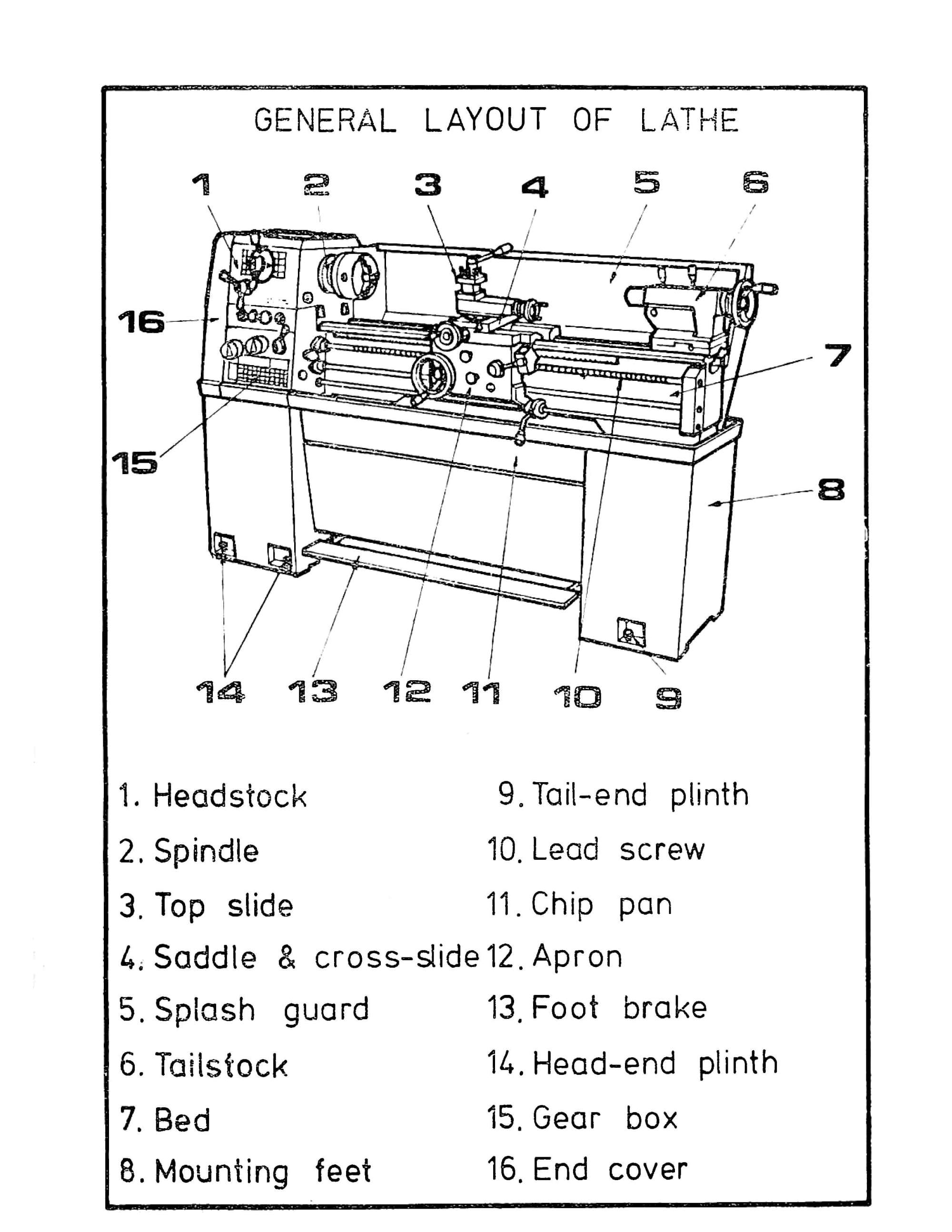 hight resolution of enco lathe wiring diagram 110 1340 wiring diagram expert enco lathe wiring diagram