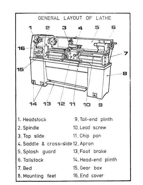 small resolution of enco lathe wiring diagram 110 1340 wiring diagram expert enco lathe wiring diagram