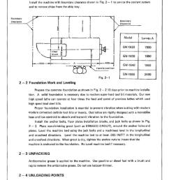 goodway gw 1622 1630 1640 1660 metal lathe instructions manual [ 1456 x 2096 Pixel ]