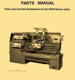 jet model 3pgh 14x40 metal lathe 1440 wiring diagram u0026 parts manualjet model 3pgh 14 [ 806 x 1200 Pixel ]