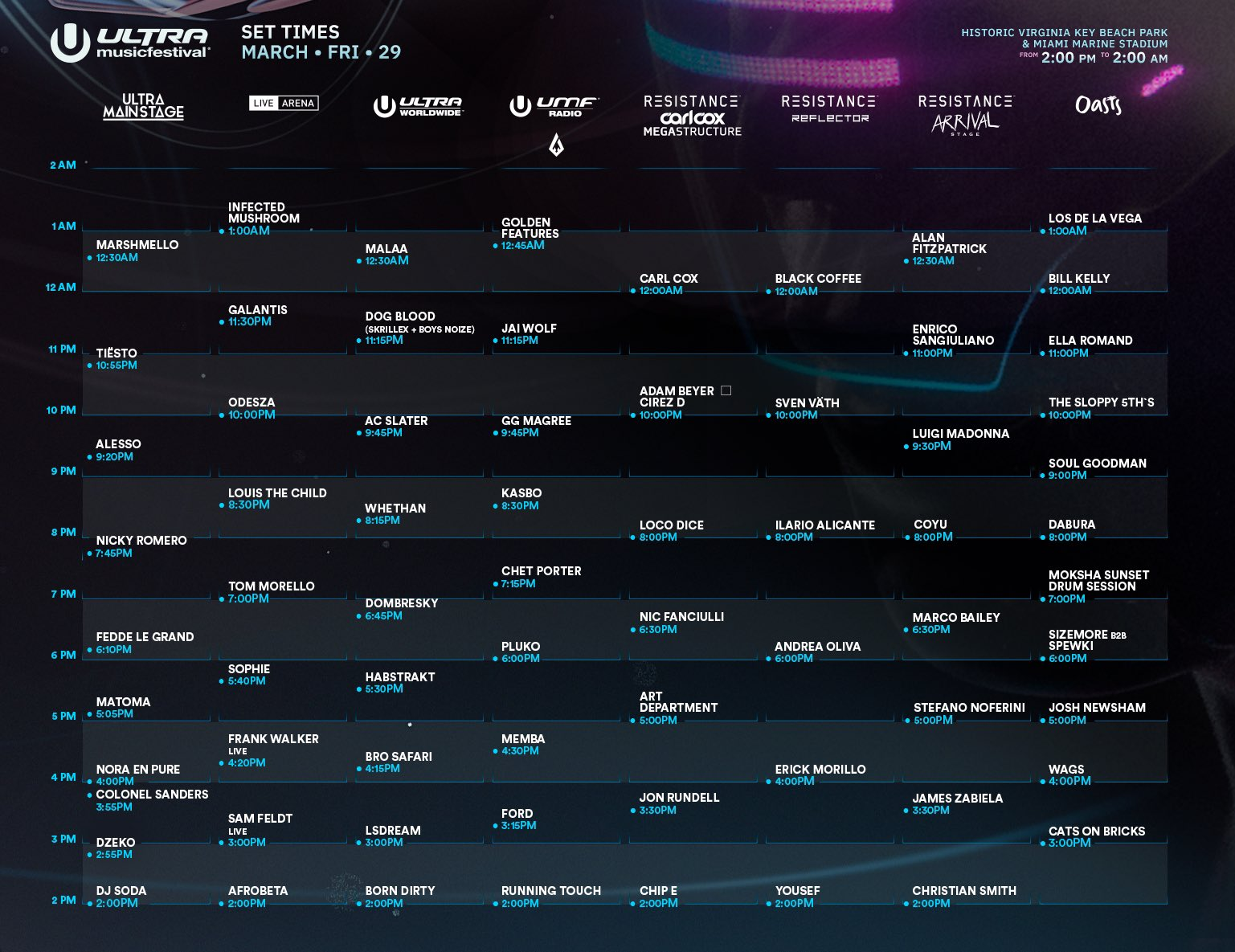 ultra-music-festival-2019-set-times-friday