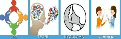 dil ve konusma terapisi