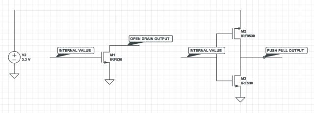 gpio-output-types