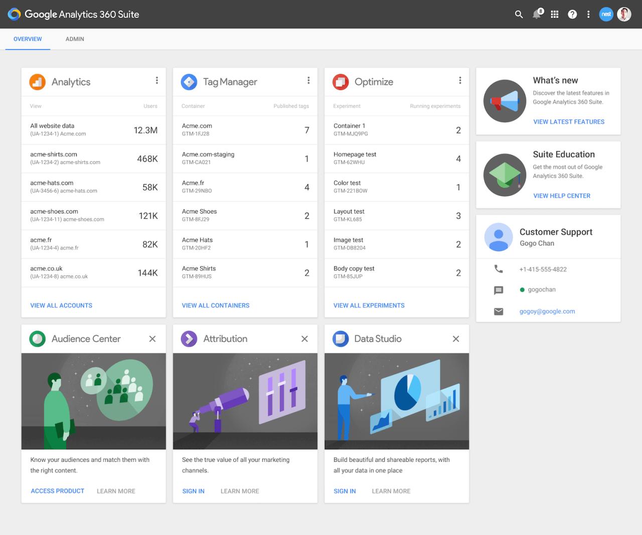 Google-Analytics-360-Suit
