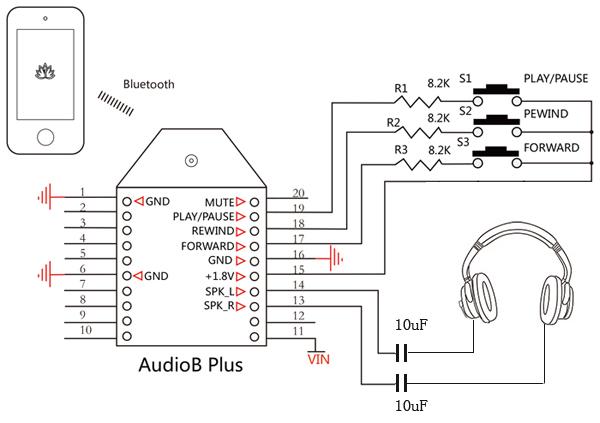 TinySine AudioB Plus Bluetooth Audio Receiver Module