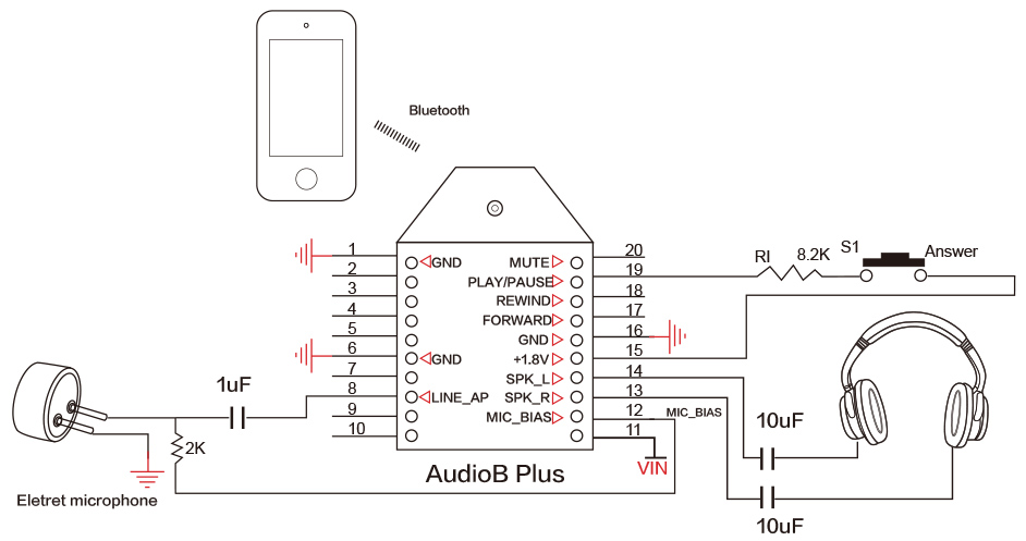 TinySine AudioB Plus Bluetooth Audio Receiver Module