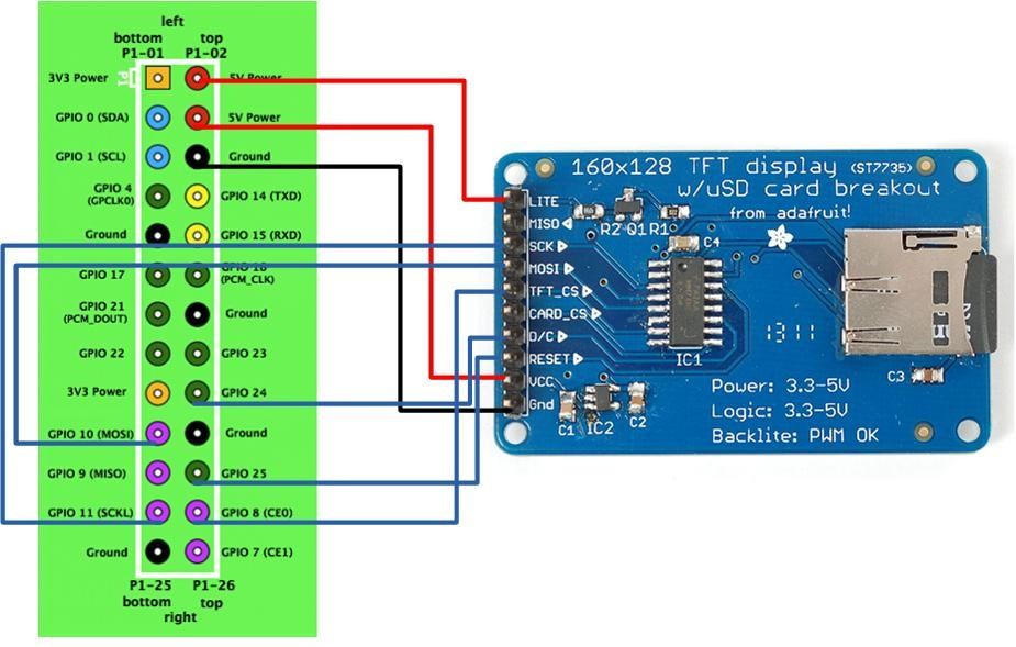 pi 1 8 tft?resize\=300%2C191 tft 7735 wiring diagram simple wiring diagrams \u2022 indy500 co  at creativeand.co