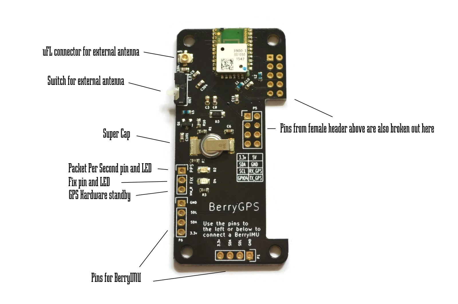 Berrygps And Imu Quick Start Guide Gps Circuit Board Pcb Overview Raspberry Pi
