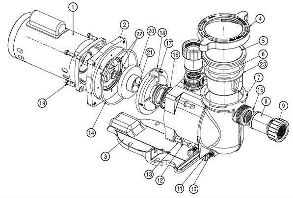Pentair 340036 SuperFlo High Performance Uprated Pump