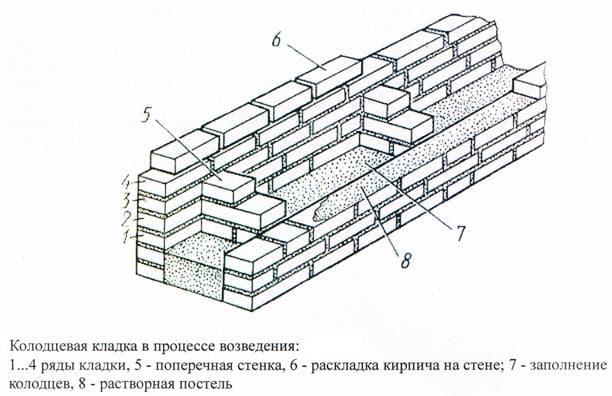 teh - ФИБРОПЕНОБЕТОН