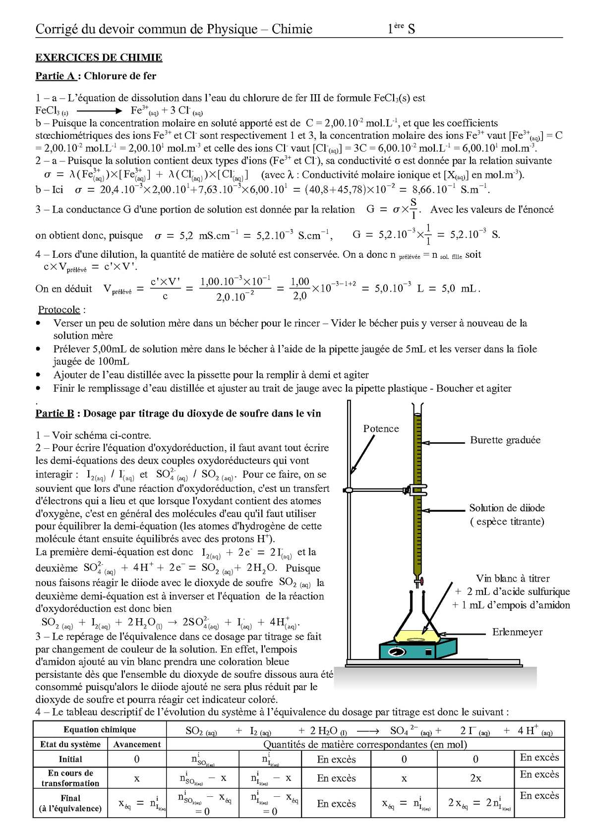 Physique-Chimie - 1ère S | Belin Education