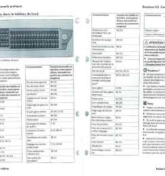 to identify your fuse here is the fusebox schema sorry it s in french but at least you ll know where is fuse 41 and by the way it s the fuse of your  [ 1684 x 1190 Pixel ]