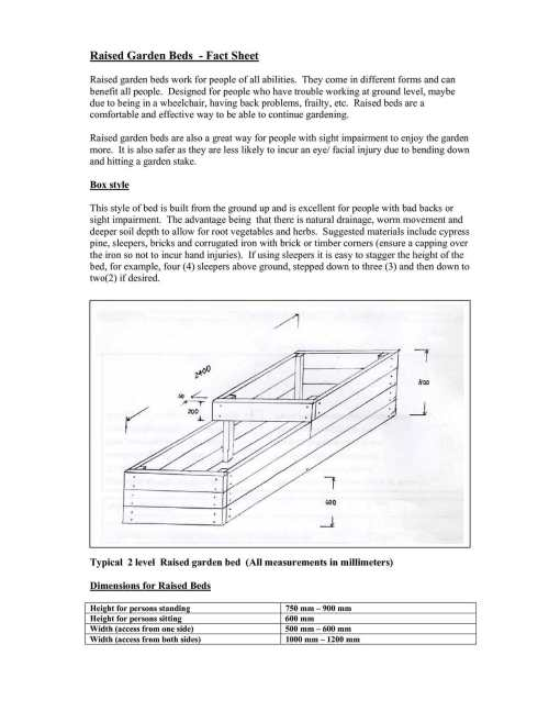 small resolution of diagram of garden bed
