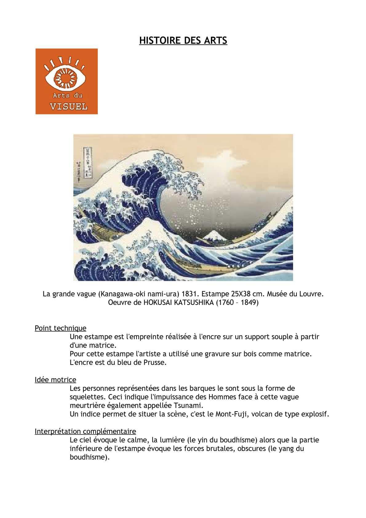 Hokusai Katsushika , La Grande Vague - Histoire de l'Art