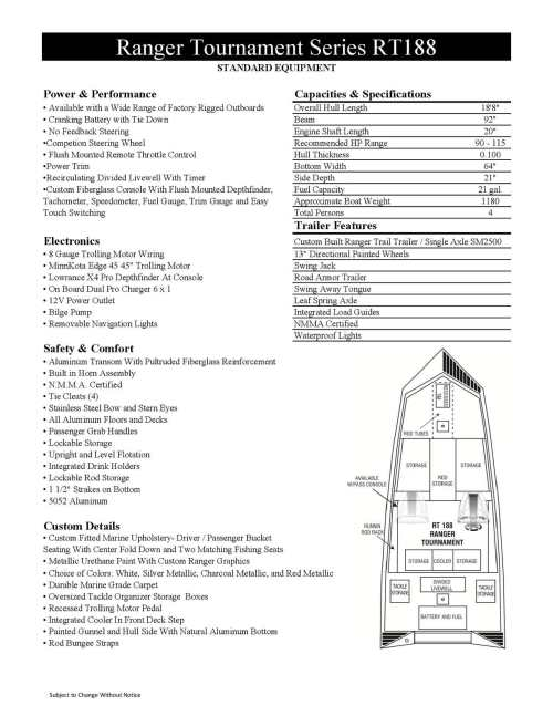 small resolution of ranger boat wiring diagram bilge