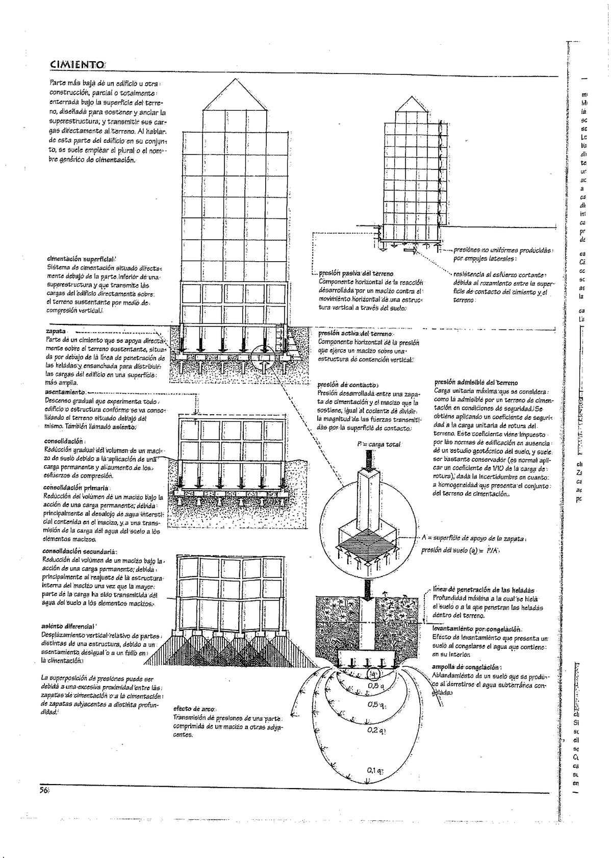 Free download Diccionario Visual De Arquitectura Francis D