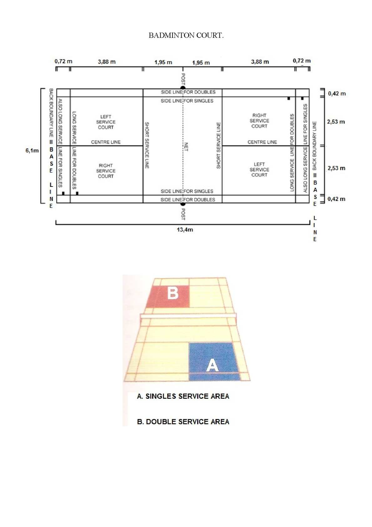 Teknik Servis Badminton : teknik, servis, badminton, Calaméo, BADMINTON