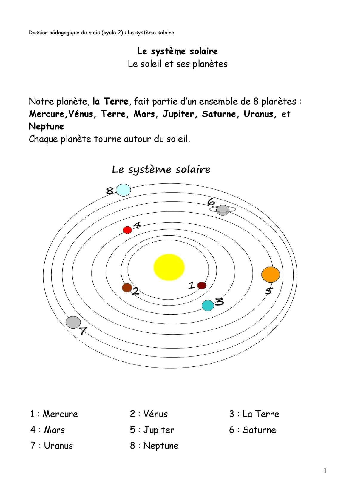 Le Système Solaire Cycle 3 : système, solaire, cycle, Calaméo, Dossier, Pédagogique, Soleil