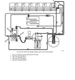 volvo fuel pump diagram wiring diagrams value volvo d12d fuel system diagram volvo fuel pump diagram [ 1224 x 1584 Pixel ]