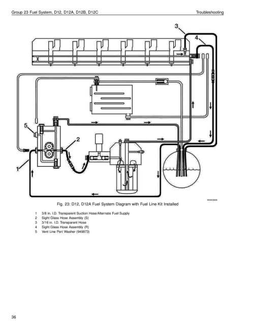 small resolution of volvo fuel pump diagram wiring diagrams value volvo d12d fuel system diagram volvo fuel pump diagram