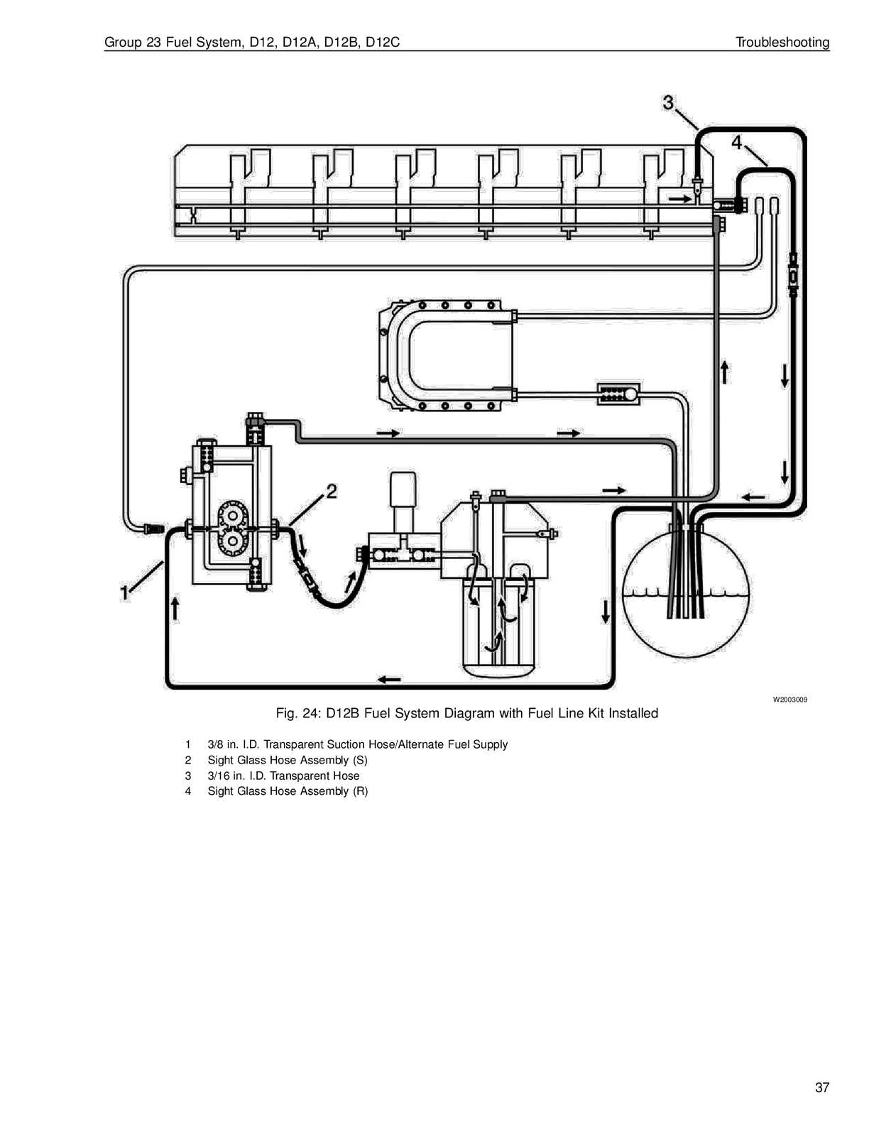hight resolution of general fuel pressure diagram wiring diagrams bib general fuel pressure diagram