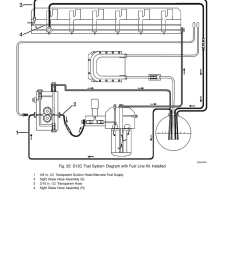 volvo fuel pump diagram guide about wiring diagramvolvo fuel pump diagram wiring diagram forward volvo d13 [ 1224 x 1584 Pixel ]
