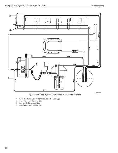 small resolution of volvo fuel pump diagram guide about wiring diagramvolvo fuel pump diagram wiring diagram forward volvo d13