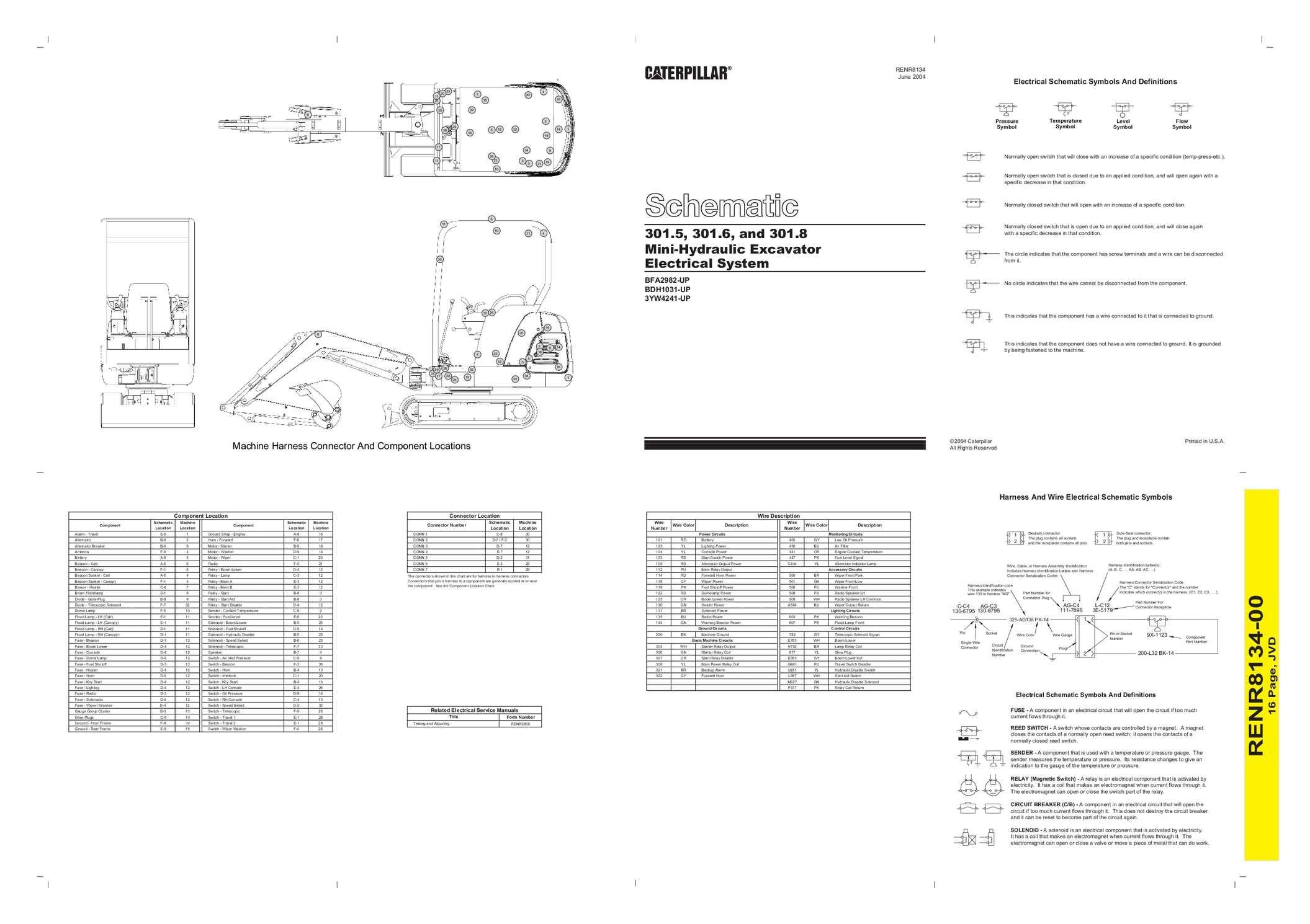 3406e Starter Wiring Diagram Calam 233 O Cat 301 5 301 6 301 8 Mini Diagrama Electrico
