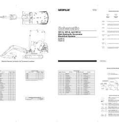 cat wiring diagram mini excavator wiring librarycat excavator wiring diagrams 9 [ 2111 x 1490 Pixel ]