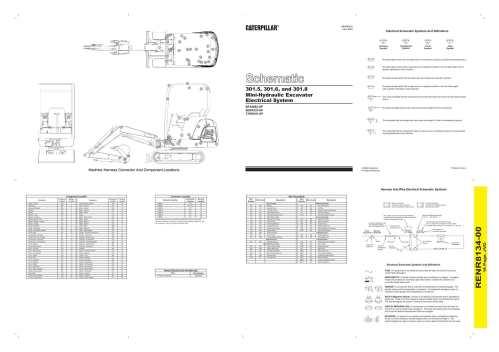 small resolution of cat wiring diagram mini excavator wiring librarycat excavator wiring diagrams 9