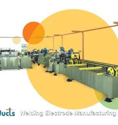 welding electrode plant [ 1920 x 1080 Pixel ]