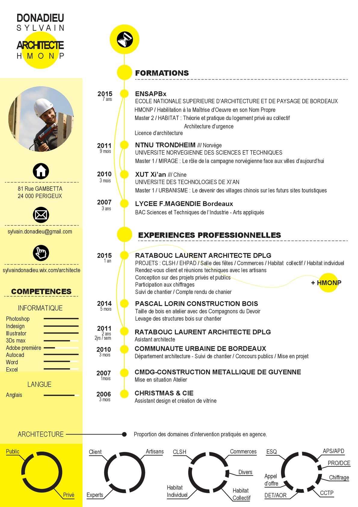 Calaméo CV Architecte HMONP S Donadieu