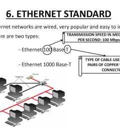 100 mbp rj45 wiring diagram [ 1440 x 1080 Pixel ]