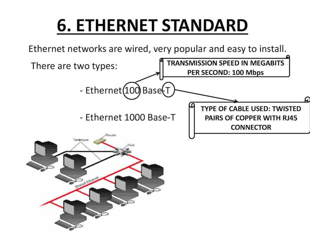 medium resolution of 100 mbp rj45 wiring diagram