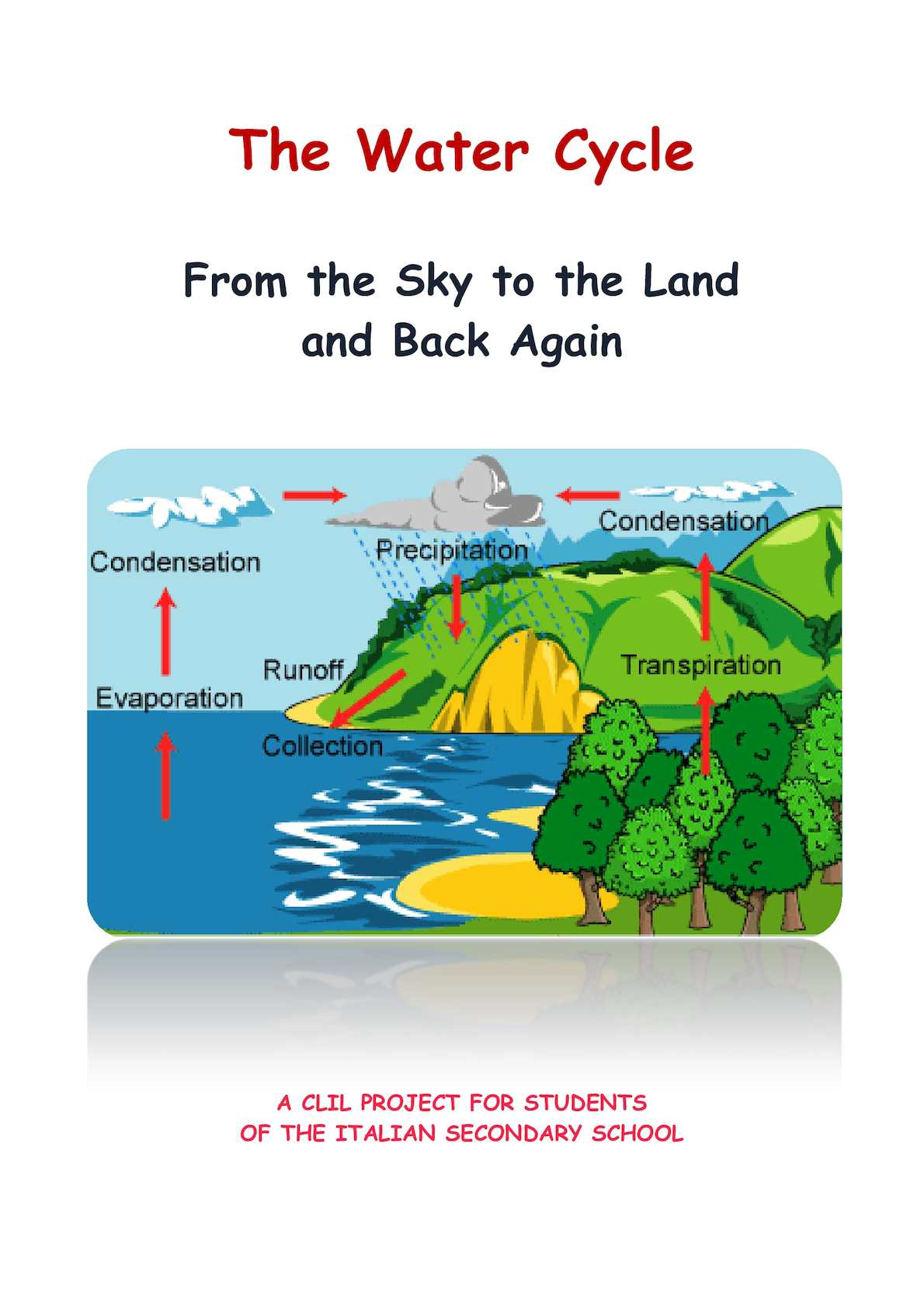 hight resolution of the water cycle from the sky to the land and back again