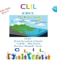 clil water cycle [ 1440 x 1080 Pixel ]