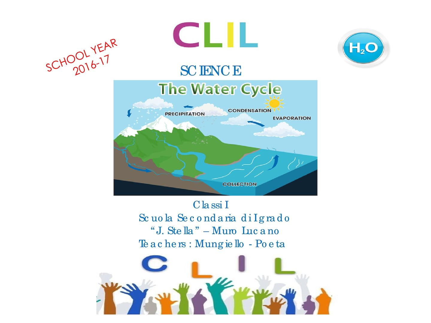 hight resolution of clil water cycle