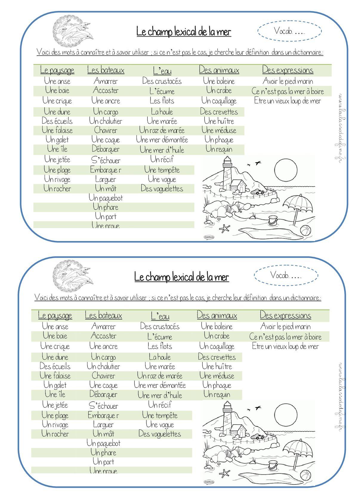 Le Champ De La Mer : champ, Calaméo, Champ, Lexical, Trace, Ecrite