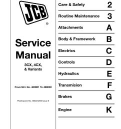 calam o jcb 4cx backhoe loader service repair manual sn400001 to 4600000  [ 1058 x 1497 Pixel ]