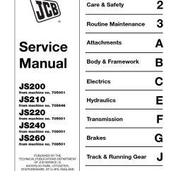 Jcb Js130 Wiring Diagram Rover 25 Js 145 Service Manual 2019 Ebook Library