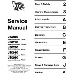 jcb js220 tracked excavator service repair manual sn 705001 onwards  [ 1058 x 1497 Pixel ]