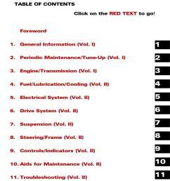 2005 arctic cat 650 h1 4x4 atv service repair manual [ 1233 x 1595 Pixel ]