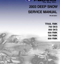 2003 polaris 800 rmk 151 snowmobile service repair manual [ 1233 x 1595 Pixel ]