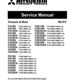 mitsubishi fg18zn forklift trucks service repair manual sn f34 70001 up [ 1233 x 1595 Pixel ]