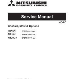 mitsubishi fb16n forklift trucks service repair manual snefb15 20011 up [ 1233 x 1595 Pixel ]