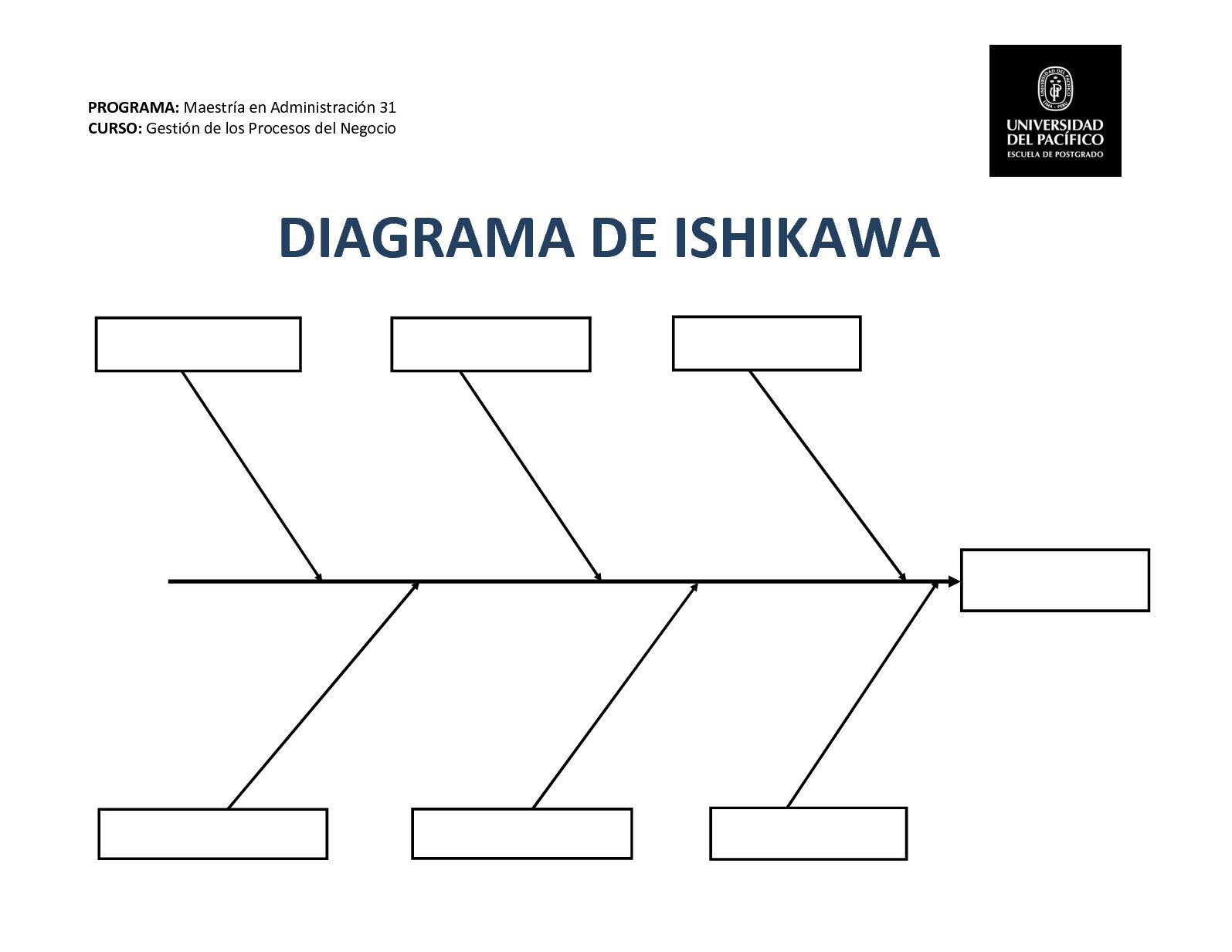 [DIAGRAM] Quien Creo Diagrama De Ishikawa FULL Version HD