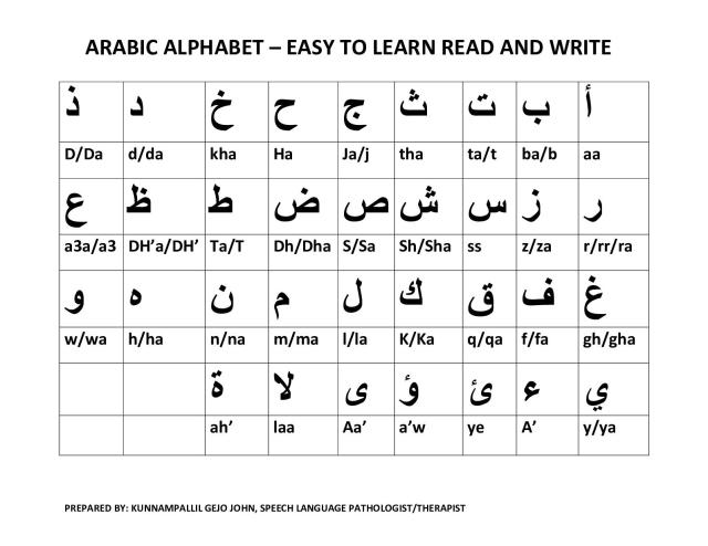 Calaméo - Arabic Alphabet Easy To Learn Read and Write