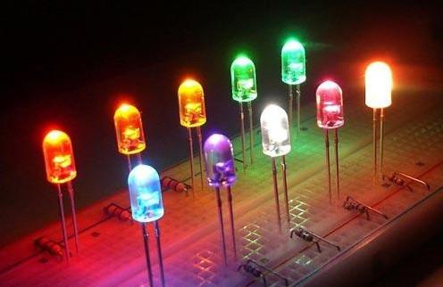 LED知識:發光二極體可以分為多少類 - LEDinside
