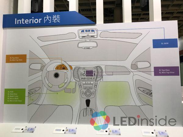 車用LED前景發光 億光研發實力走在業界尖端 - LEDinside