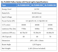 GlacialLight Releases Two New Additions to the Pollux LED ...